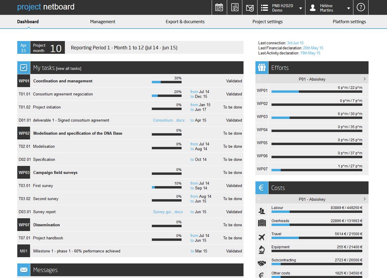 Dashboard - Centralisation de toutes les informations de reporting et de communication