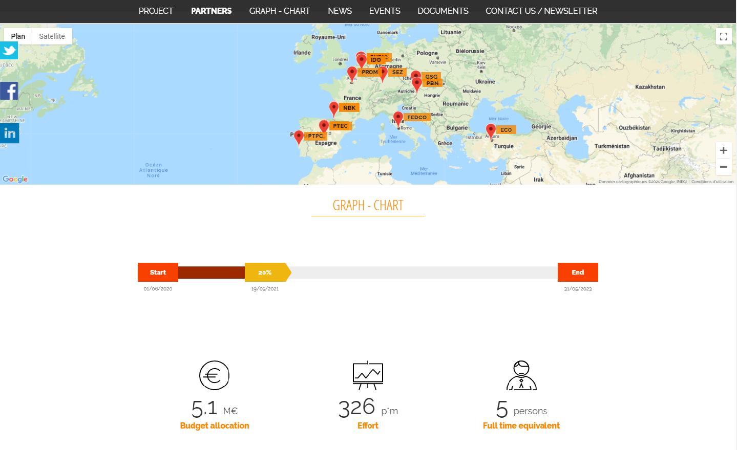 Site web public One page - Maps et chiffres